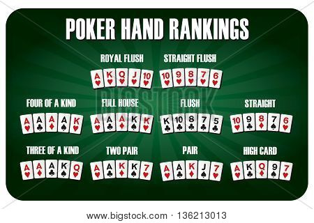texas hold'em Poker hand rankings combination set vector version 10 text is outline