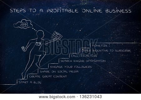 Steps To A Profitable Online Business, Man Running On Stairs With Captions