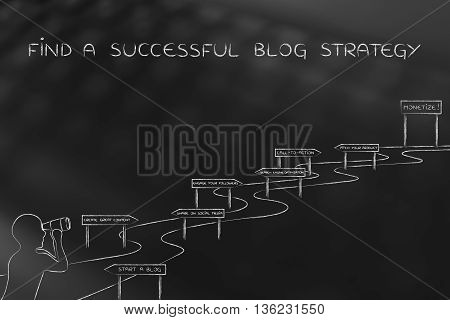 Find A Successful Blog Strategy, Man Looking At Intricate Path