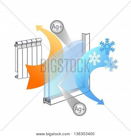 advantages of glass its ergonomics of the thermal properties insulated Windows sound insulation, Silver plating technology of reflection