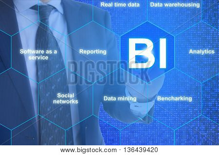 The future of business intelligence presented by a businessman clicking on BI with surrounding hexagon fields