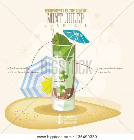 Vector illustration of popular alcoholic cocktail. Mint Julep club alcohol shot.