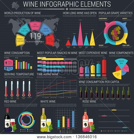 Premium quality wine infographic on dark background. With bottles and glasses of wine. Bunches of grapes.