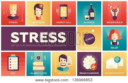 Set of modern vector line design icons and pictograms of stress and nervous breakdown. Headache, urgent call, alcohol, fail, alarm clock, low mood, relief, online support, brain charging, broken bulb
