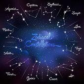 Zodiacal constellations Cancer, Pisces, Aquarius, Capricorn, Sagittarius, Scorpio, Libra, Virgo, Leo, Gemini, Taurus, Aries. Galaxy background with sparkling stars. Vector illustration poster