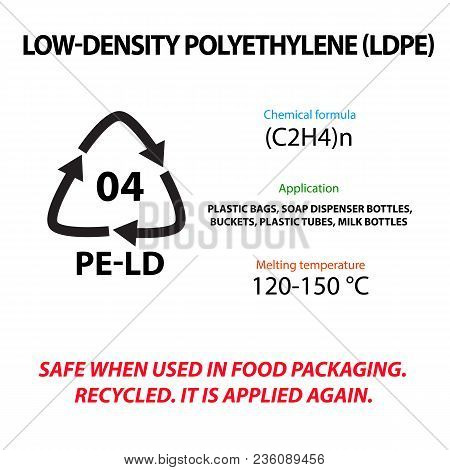 Low Density Polyethylene. Plastic Marking. Application, Melting Temperature, Suitable For The Produc