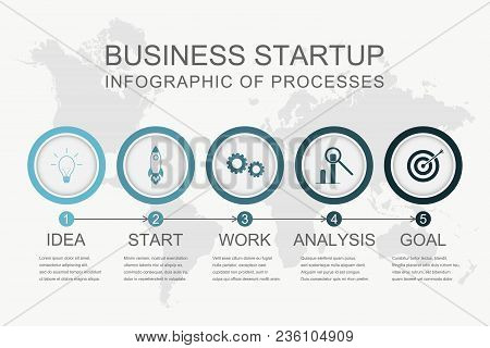 Infographic Of Business Startup Processes With World Map. 5 Steps Of Business Process, Options With