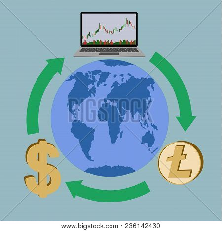 Trading And Exchange Anywhere In The World , Laptop And Litecoin And Dollar Sign  Around The Earth W