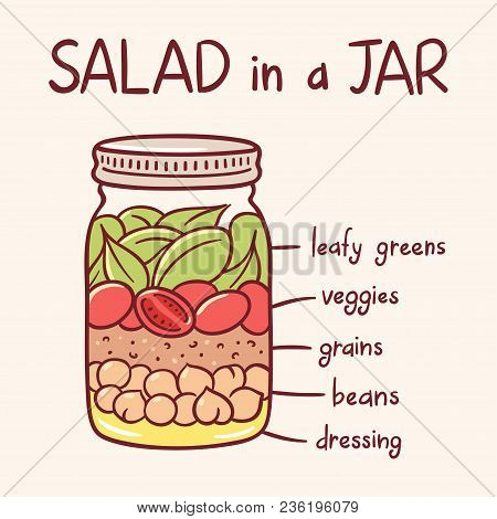 Cute Hand Drawn Glass Jar Salad Infographic. Layered Ingredients: Chickpeas, Quinoa, Tomato And Spin