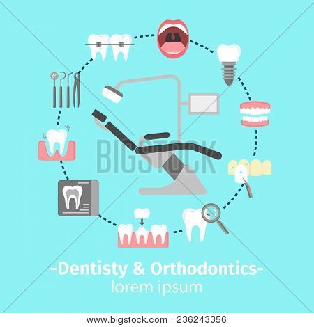 Dentistry And Orthodontics Flat Icons Poster With Symbols Of Oral Cavity Implant Veneers Roentgen To