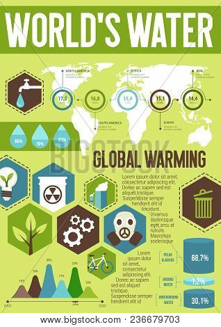 Ecology Infographics With Word Water And Global Warming Statistics Information. Total Water Resource