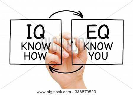 Hand Writing Iq Know How And Eq Know You With Marker On Transparent Wipe Board Isolated On White. In