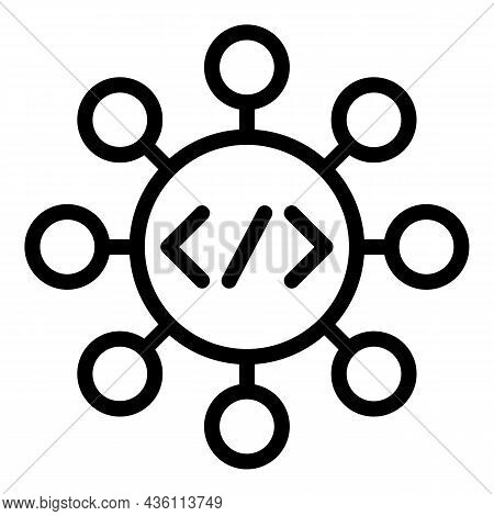Code Web Scheme Icon Outline Vector. Cms Website. Design Html