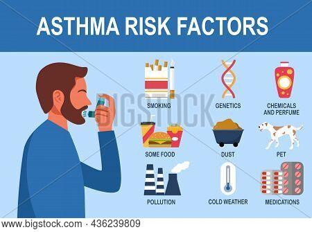 Asthma Risk Factors Infographic In Flat Design Vector Illustration.