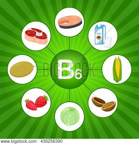 Square Poster With Food Products Containing Vitamin B6. Pyridoxamine. Medicine, Diet, Healthy Eating