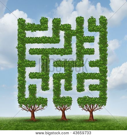 Growing challenges as a business concept of future complicated financial risks ahead with a group of trees shaped as a maze or labyrinth on a summer sky. poster