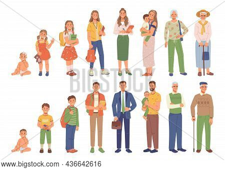 Different Generations Isolated Human Life Age, Flat Cartoon People. Kids And Adult Female Male Chara