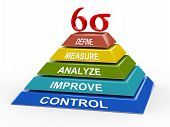 3d illustration of colorful pyramid representing concept of six sigma. poster