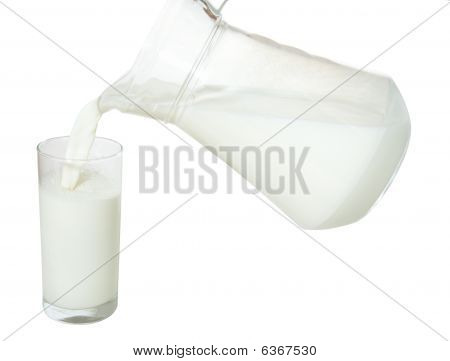 Milk From Jug