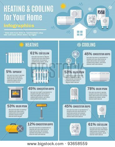 Heating And Cooling Infographics