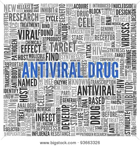 Close up ANTIVIRAL DRUG Text at the Center of Word Tag Cloud on White Background.