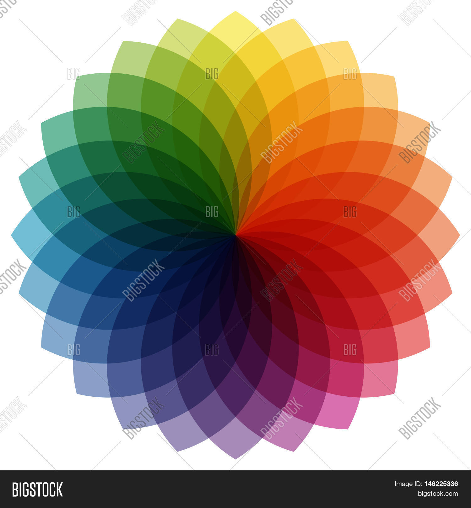 Color Wheel Overlaying Colors Vector & Photo | Bigstock