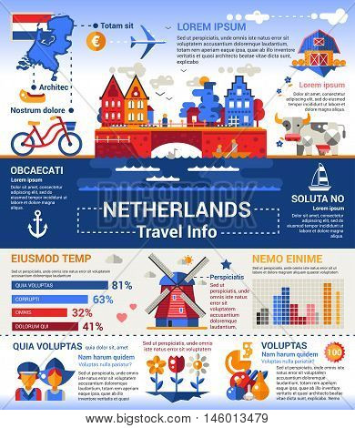 Travel to Netherlands - info poster, brochure cover template layout with flat design icons of Dutch national symbols, other elements and filler text