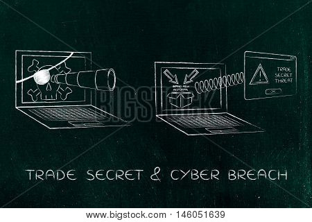 Laptop With With Telescope Spying On Trade Secrets, Alert Pop-up Version