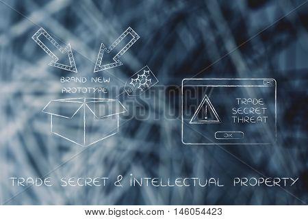 Confidential Prototype & Pop-up Alert, Trade Secret Threat