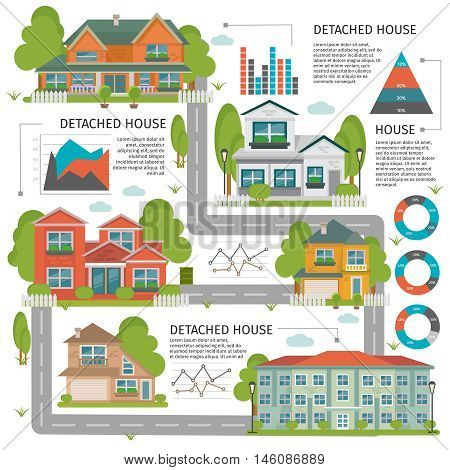 Colored buildings flat infographics with detached house descriptions and types of houses with graphs vector illustration