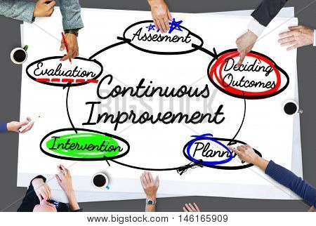 Continuous Improvement Workflow Process Action Plan Concept