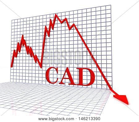 Cad Graph Negative Represents Canadian Money Forecast 3D Rendering