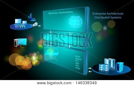 Enterprise Distributed architecture, message exchange between different layers of Distributed component architecture, connects enterprise systems through application protocols - Vector illustration