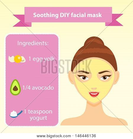 Young woman with facial mask. Vector illustration of recipe of soothing mask for dry skin. Beauty infographics