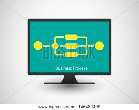 Vector illustration of a Business process, A flat icon of business process, displayed on the desktop monitor