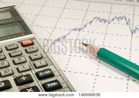calculator and pencil and coins on graffica the Dow Jones on forex market