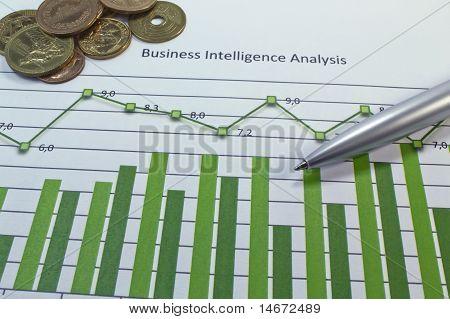 Business Intelligency Analysis Graph