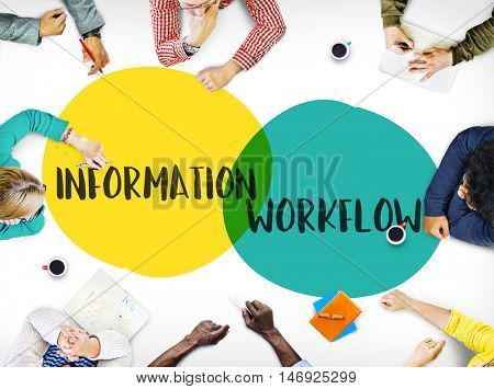 Information Workflow Ideas Motivation Circles Concept