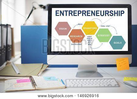 Entrepreneurship Strategy Business Plan Brainstorming Graphic Concept
