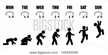 Abstract working life cycle from Monday to Sunday concept in black stick figure style on white background with fuel gauge