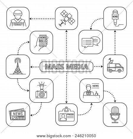 Mass Media Mind Map With Linear Icons. Press. Radio, Newscast, Satellite, Newspaper, Journalist. Con