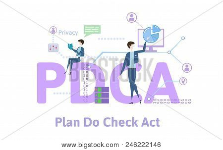 PDCA, Plan, Do, Check, Act. Concept with keywords, letters and icons. Colored flat vector illustration on white background poster