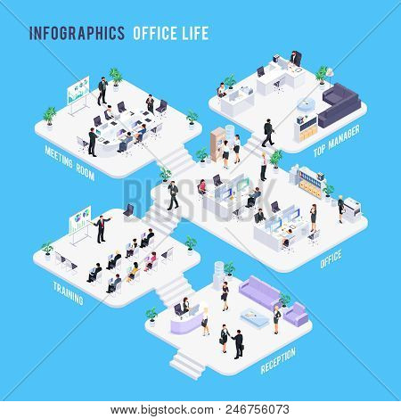 Isometric Office Concept. Reception, Training, Office, Meeting Room, Boss Office. Infographics Of Th