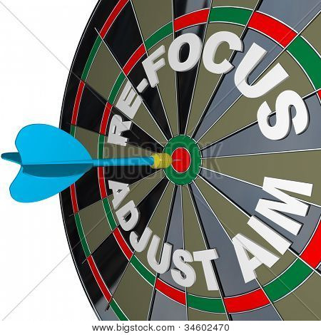 A dart hits a dartboard with the words Re-Focus and Adjust Aim to illustrate the need to change your approach to succeed in achieving a goal poster
