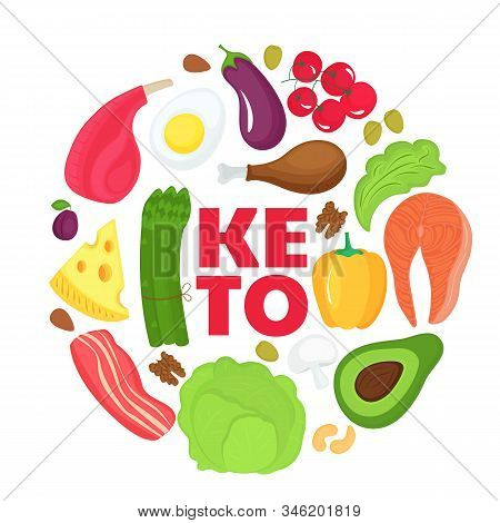 Keto Banner From Food Round Shaped. Ketogenic Diet Concept. Healthy Menu. Low Carb, High Fat.