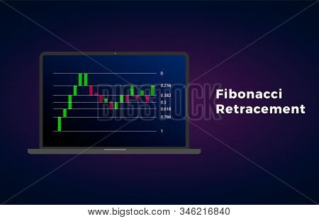 Fibonacci Retracement - Technical Analysis For Determining Support And Resistance Levels. Horizontal