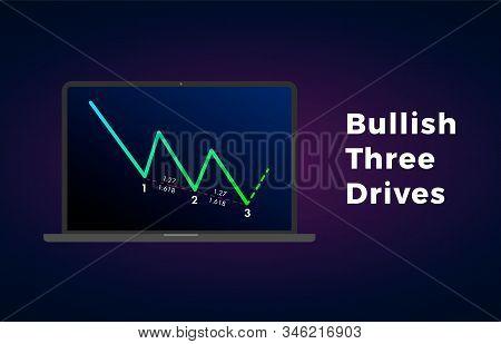 Bullish Three Drives - Harmonic Patterns With Bullish Formation Price Figure, Chart Technical Analys