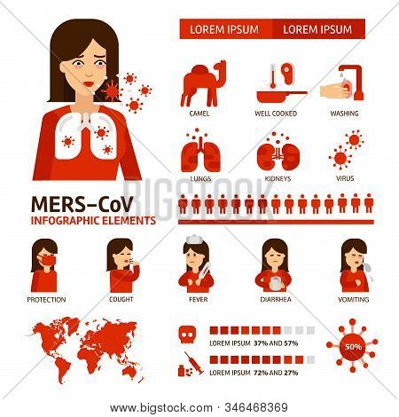 Mers-cov Coronavirus Infographic Elements. Virus Symptoms, Prevention And Treatment Medical Icons. M