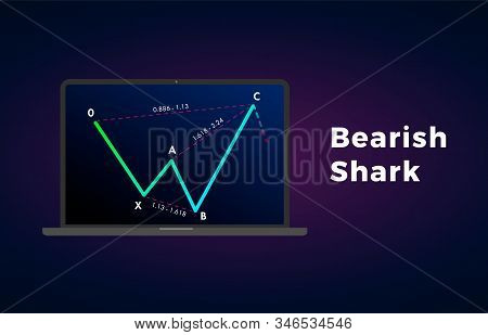 Bearish Shark - Harmonic Patterns With Bearish Formation Price Figure, Chart Technical Analysis. Vec
