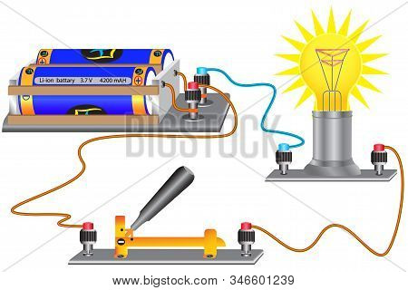 An Electric Circuit Consisting Of A Light Bulb, An Electric Current Source, Conductors, A Switch